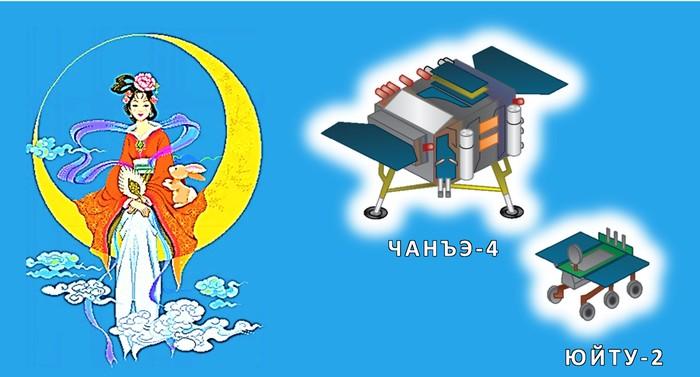 Про китайскую космическую программу Чанъэ-4, Цянь Сюэсэнь, Мао цзедун, Луна, Гагарин, Ян Ливэй, Полёт на Луну, Экспедиция на Марс, Длиннопост