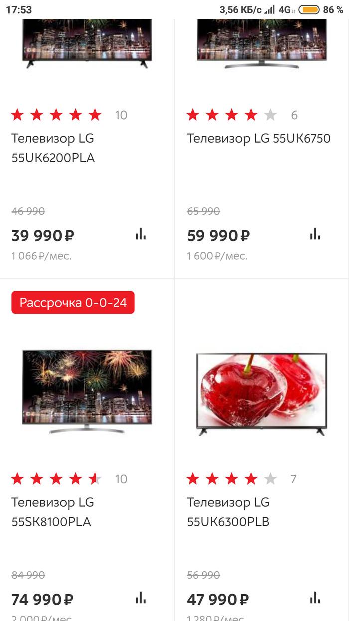 Маркетинг 81lvl Телевизор, Покупка, Боги маркетинга, Длиннопост
