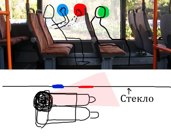 Важнейшее зимнее наблюдение Автобус, Зима, Стекло, Окно, Иней, Лёд, Общественный транспорт
