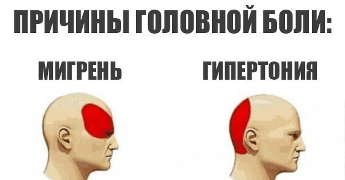 великолепная мысль головная боль напряжения боль в шее тему разговора. Какая