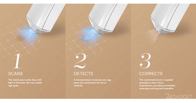 Макияжный «принтер» от Procter & Gamble выравнивает тон кожи Для женщин, Гаджеты, Современные технологии, Видео, Длиннопост, Макияж, Кожа, Косметология