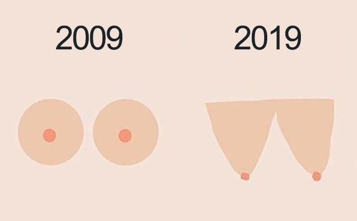 10 year challenge 10 Years, Годы летят, Длиннопост