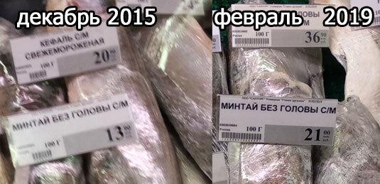 Цены немного подросли Цены, Цены на продукты, Рыба, Магазин, Минтай