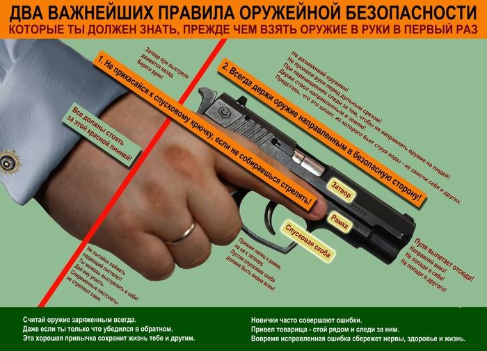 Вернуть право граждан на короткоствольное нарезное оружие для защиты своих семей - инициатива на roi.ru Оружие, Легализация оружия, Изменения в законодательстве, Самооборона, Оружейная лига
