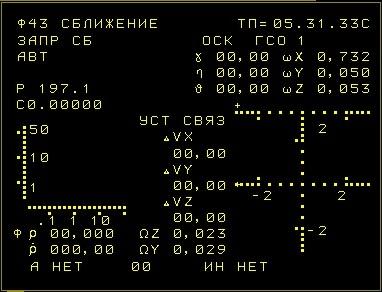 Управление космическими аппаратами. Теория и практика пилотирования Союз-ТМА. Пост #2 - Форматы отображения Нептун-Мэ, Космос, Наука, Сои, Длиннопост