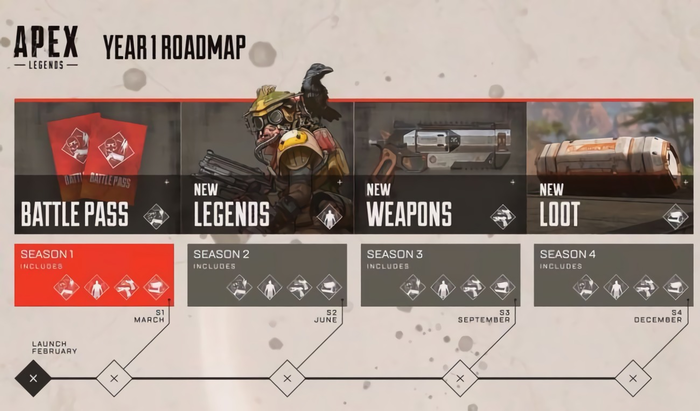 apex legends battle pass - HD 1898×951