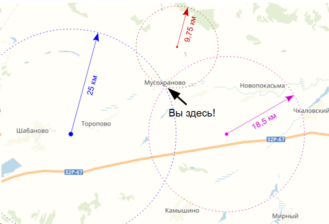 Маршрут построен GPS, Глонасс, Навигация, Гифка, Длиннопост