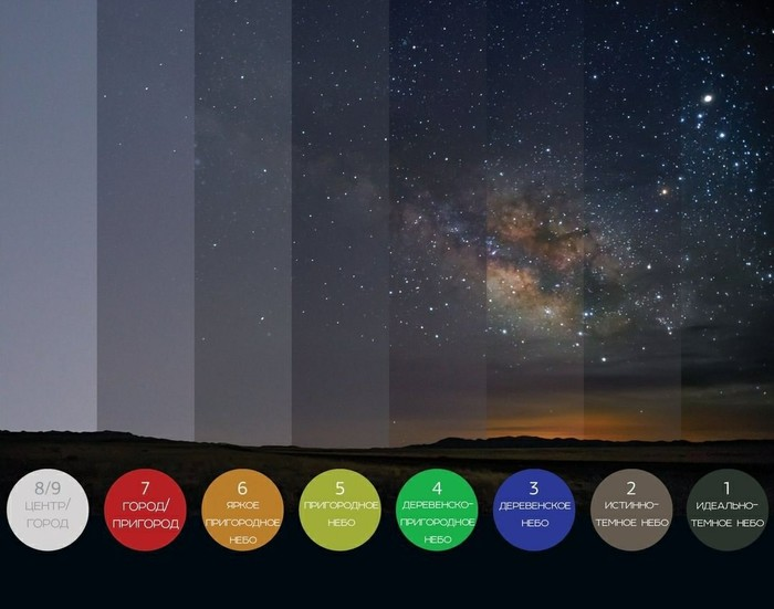 Звёздное небо и космос в картинках - Страница 9 1549813429193810254