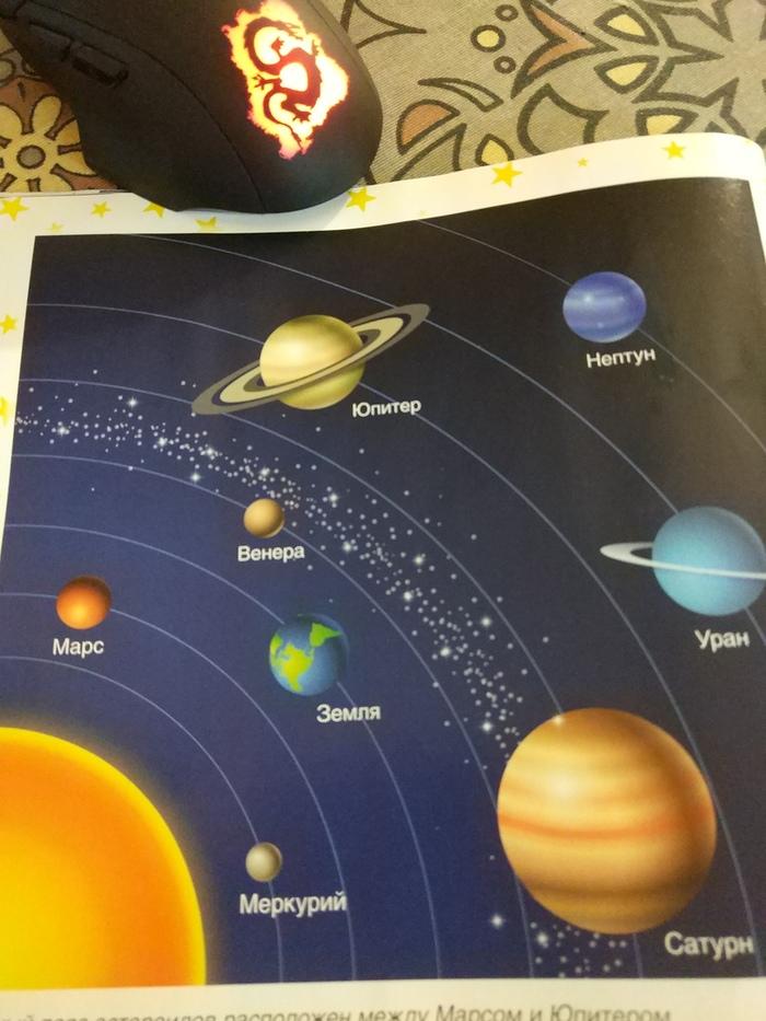 Самая полная детская энциклопедия Марс, Земля, Венера, Солнечная система, Энциклопедия, Космос, Исследователи космоса