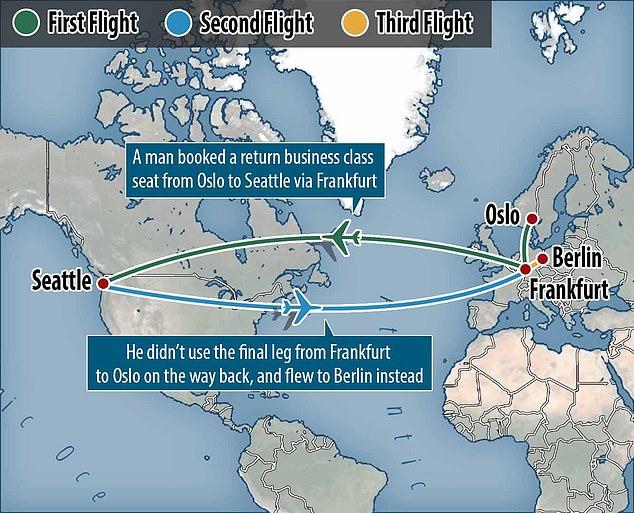Пассажир перехитрил авиакомпанию и сэкономил несколько тысяч евро на билетах не использовав последний полетный сегмент Путешествия, Авиаперелеты, Сегмент, Люфтганза, Авиакомпания, Суд, Пассажиры