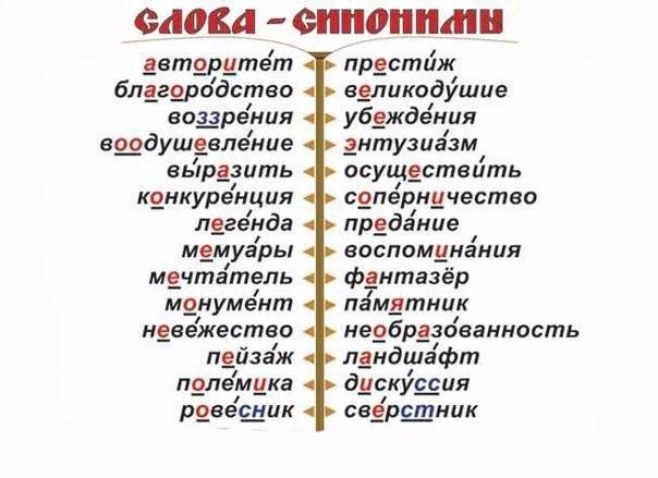 Хочу все знать #101. Вспоминаем правописание. Хочу все знать, Русский язык, Знание-Сила, Правописание, Длиннопост