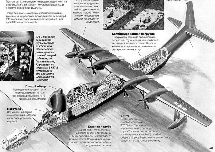 Транспортная летающая лодка R3Y-2 Tradewind Армия США, Летающая лодка, Авиация, История, Транспортная авиация, Видео, Длиннопост