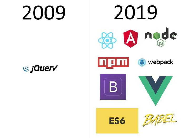 Javascript 10yearschallenge