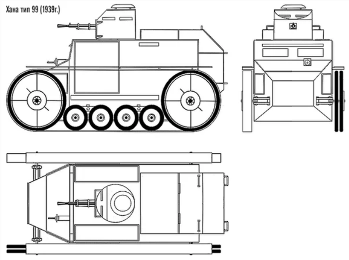 Ну все, нам ХАНА, велосипедные танки! Лига историков, Танки, Япония, 1939, Длиннопост, Бронетехника, История