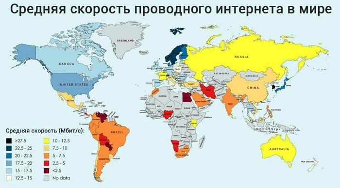 Скорость интернета Интернет, Скорость, Мир