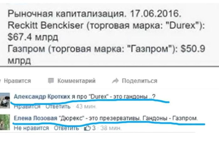 Durex vs Газпром