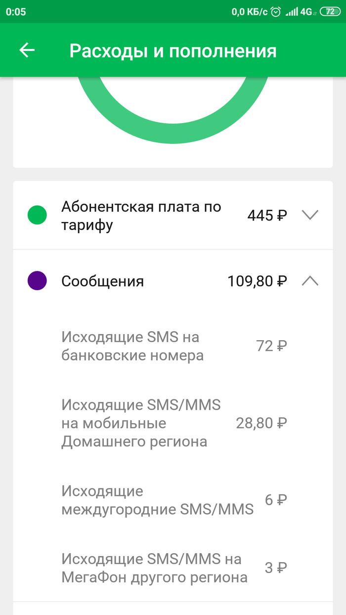 Мегафон. Платные исходящие смс на банковские номера. Мегафон, Печаль