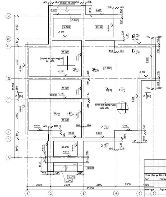 Мифы строительства 18 : Фундамент это сложно ? Мифы строительства, Фундамент, Длиннопост