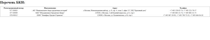 Изображение - Сколько лет хранится кредитная история в бки 1551174511122428414