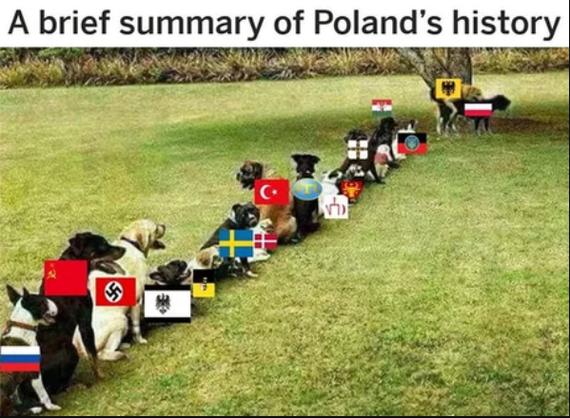 Коротко про историю Польши