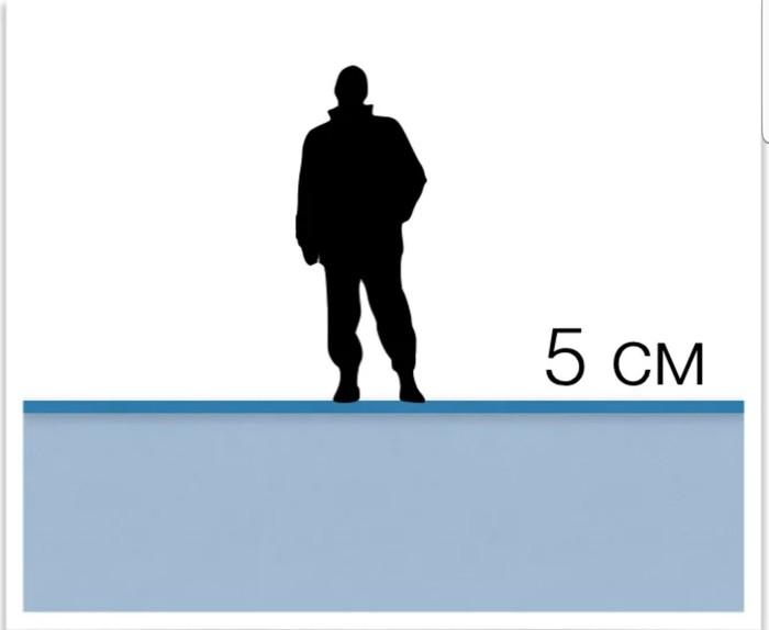 На что способен атомный ледокол? Лед, Ледокол, Длиннопост