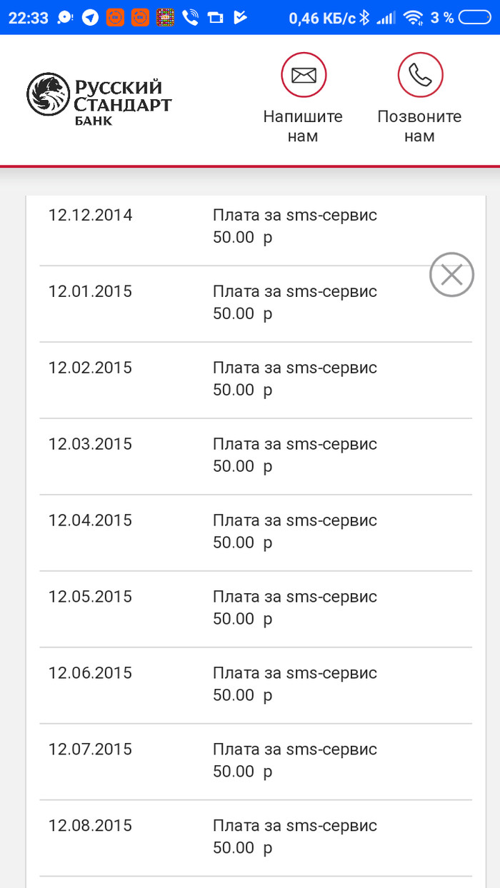 Русский стандарт Долг, Русский Стандарт, Длиннопост