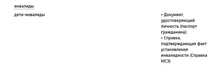 Уральские сводки #172.В Екатеринбурге контролер заставила мать-одиночку заплатить за ребенка-инвалида. Уральские сводки, Екатеринбург, Автовокзал, Дети, Инвалид, Льготы, Обман, Длиннопост