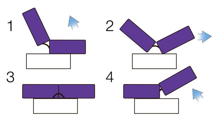 Выбираем диван. Мануал, часть 1. Диван, Как выбрать ?, Мануалы, Длиннопост, Мебель