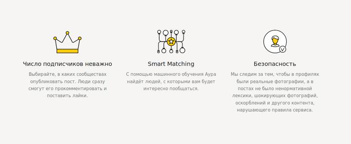 Яндекс.Аура: Нужно больше соцсетей! Социальные сети, Яндекс, Аура, Пикабу, IT, Плагиат, Длиннопост