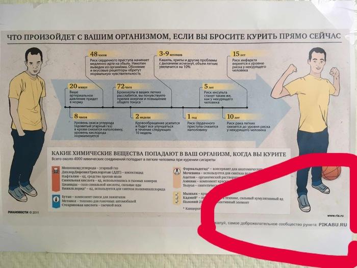 Только что сфоткано в больнице Модератор, Курение, Инфографика, Пикабу