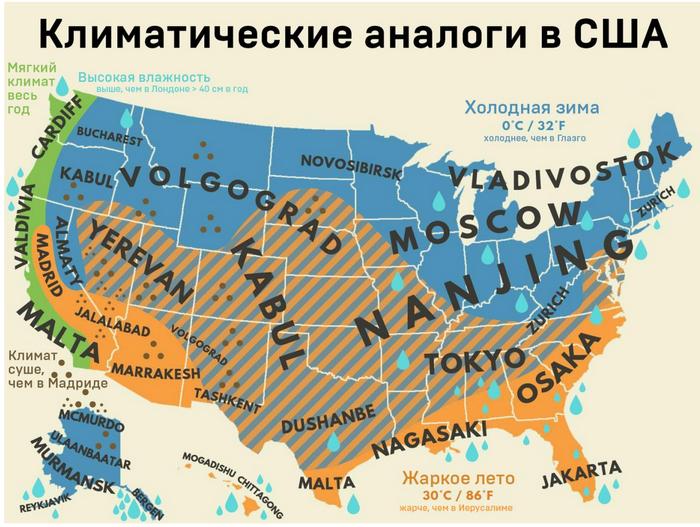 Статистический дайджест #6 Статистика, Трамп, Возраст, Госперевороты, Кремль, Климат, Длиннопост