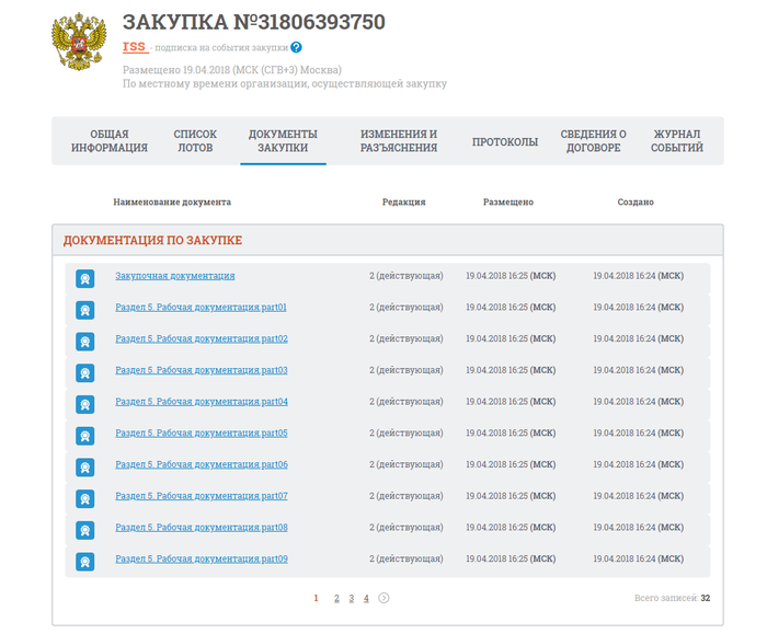 Секретные чертежи объектов Минобороны РФ нашли в открытом доступе на сайте госзакупок Минобороны, Госзакупки, Военные