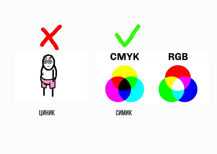 Напечатай мне плакат Cmyk, Rgb, Печать, Цвет, Длиннопост