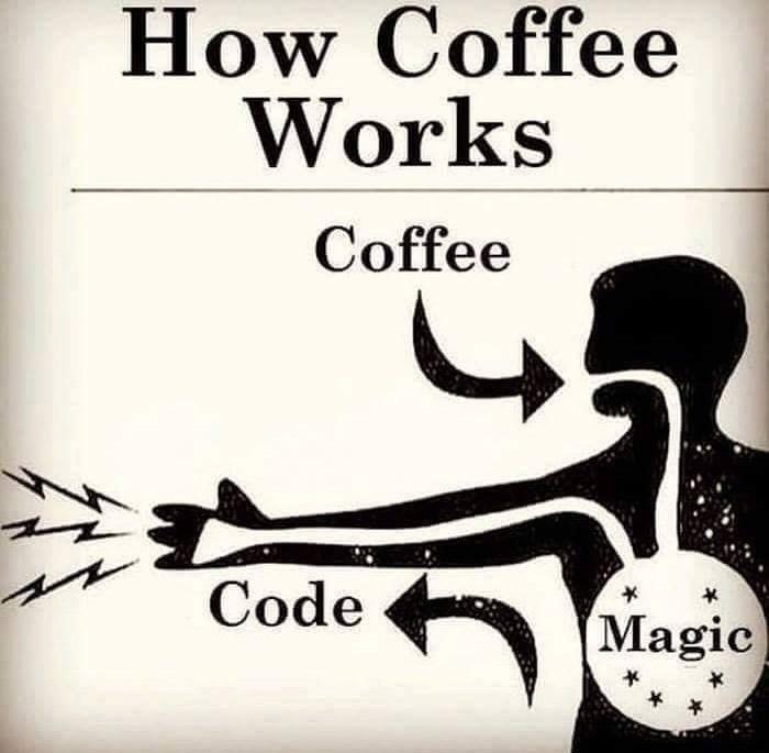 Магия Программирование, Программист, Магия, Код, Кофе