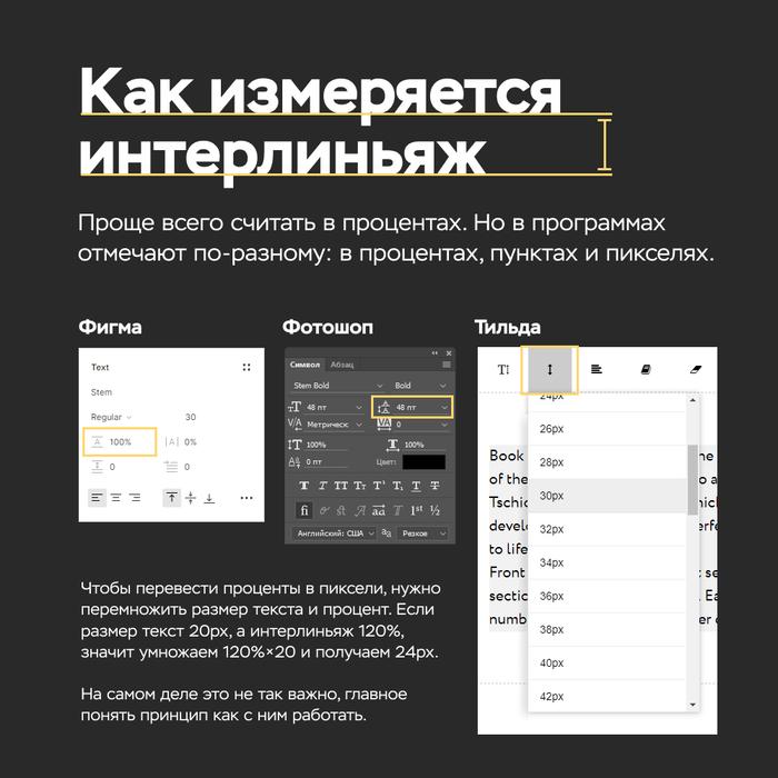 Пожалуй лучшее объяснение интерлиньяжа Дизайн, Веб-Дизайн, Верстка, Сайт, Создание сайта, Длиннопост, Типографика, Photoshop
