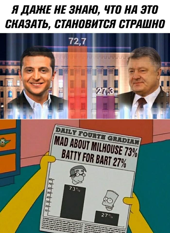 Все это было в Симпсонах Симпсоны, Выбор, Украина, Картинка с текстом
