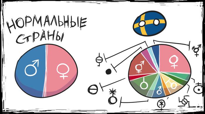 Нормальные страны Countryballs, Демография, Польша, Статистика, Длиннопост