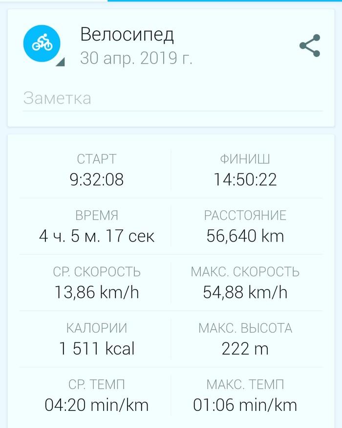 Велопрогулка сегодня Велосипед, Покатушки, Маршрут, Длиннопост