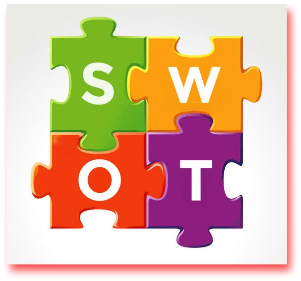 SWOT-анализ для идеологии. Угрозы... Политика, Аналитика, Экология, Длиннопост, Александр Роджерс