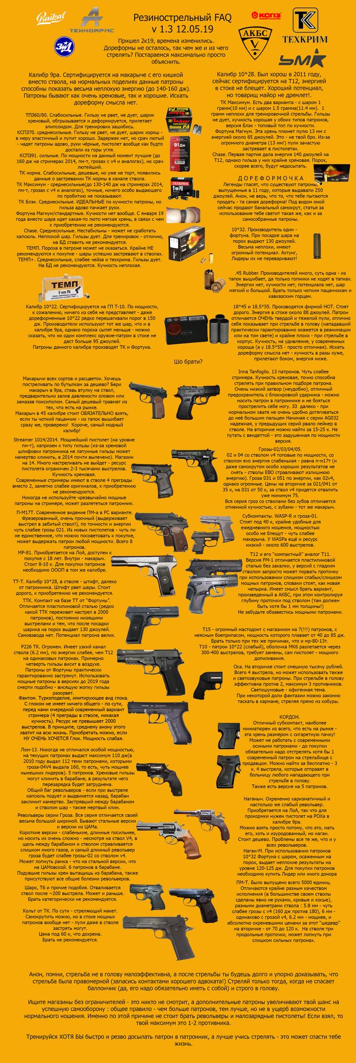Выбор травматического оружия (ОООП) в 2019 году - из чего и чем стрелять. Оружие, Самооборона, Оооп, Травматическое оружие, Длиннопост