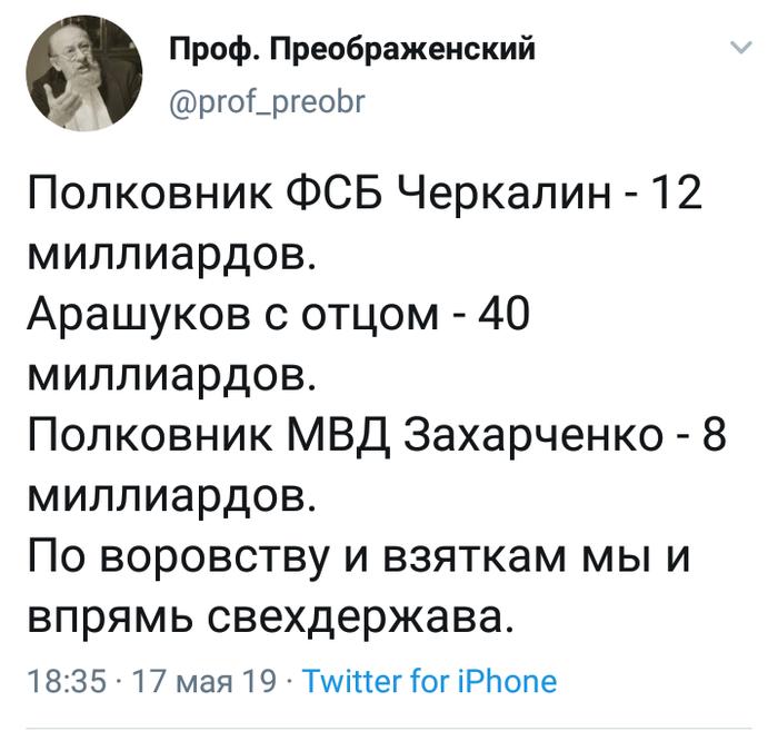 """Путинский """"Прорыв"""""""