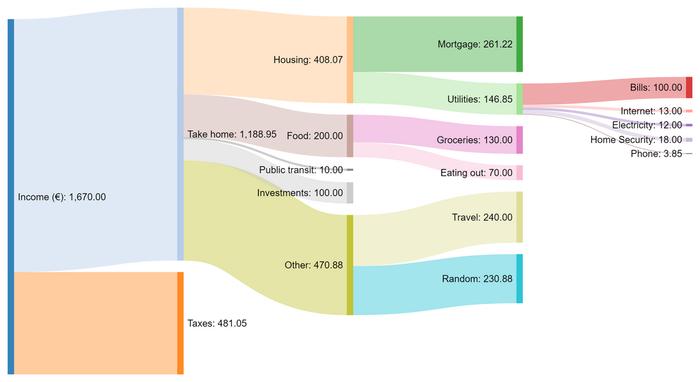 121 тысяча рублей в б.Латвийской ССР Евросоюз, Латвия, Финансы, Зарплата