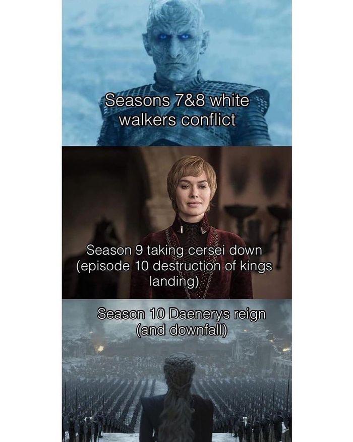 Как могло бы быть Игра престолов, Игра престолов 8 сезон, Спойлер, Размечтались