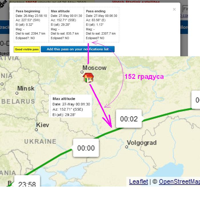 Расписание пролётаStarlink над вашим домом. Космос, Спутник, Starlink, Илон Маск, Длиннопост