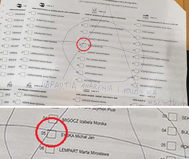 Когда что-то пошло не так Польша, Выборы, Неудача, Reddit