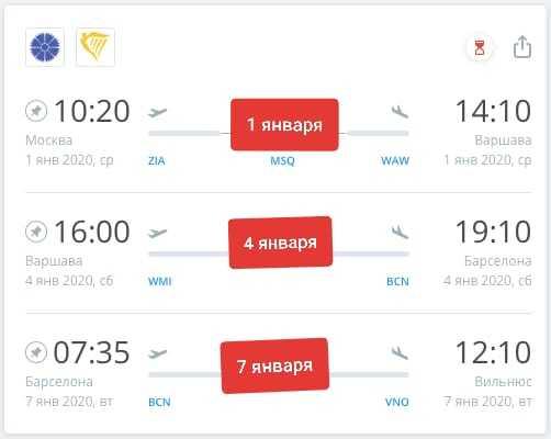Бюджетное приключение на Новый год: три города и три перелета с поездом за 15 тыс. рублей Новый Год, Планирование путешествия, Барселона, Варшава