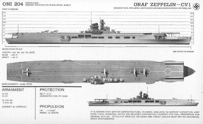 Граф Цеппелин, единственный в истории ВМФ СССР авианосец Вторая мировая война, ВМФ СССР, ВМФ Германии, Авианосец, Цеппелин, История, Длиннопост