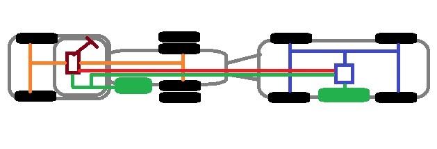 Как тормозят большие машины - 2 Тормоз, Грузовик, Прицеп, Длиннопост