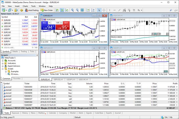 MetaTrader - величайшая мошенническая программа всех времен Forex, Metatrader, Трейдинг, Программа