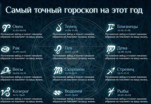 Правильный гороскоп | Пикабу
